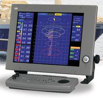 Courantomètre Doppler / pour navire
