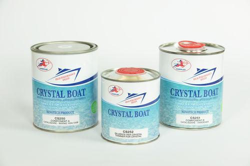 antifouling pour bateau de plaisance / auto polissant / haute performance / multiusage