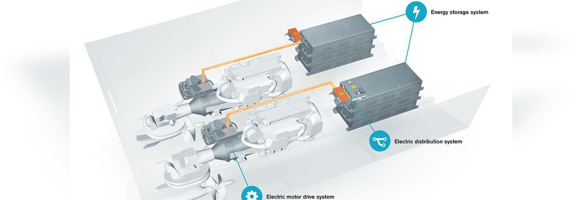 Volvo Penta dévoile le concept hybride de propulsion marine