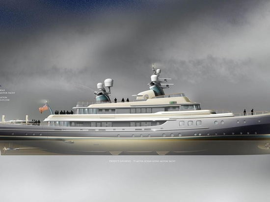 La conception R-U de LP présente le revêtement d'océan a inspiré le concept d'explorateur de 75 mètres