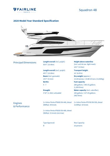Squadron 48 2018 Model Year Standard Specification