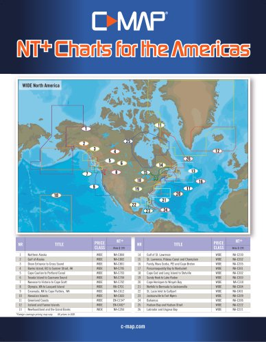 NT+ Charts