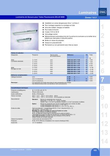 Luminaires de Secours pour Tubes Fluorescents EXLUX 6008