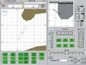 système de positionnement dynamique (DPS) pour navire