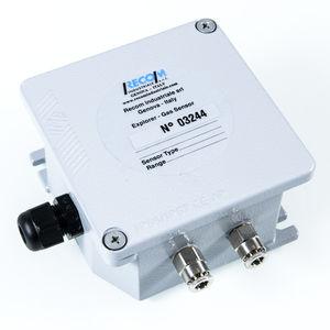 détecteur de méthane
