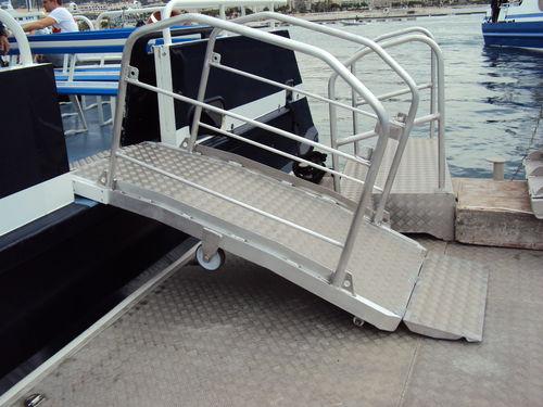 passerelle d'embarquement pour navire / pour barge / pour terminal / manuelle