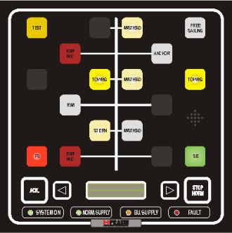 tableau de commande et de contrôle pour bateau / de feu de navigation