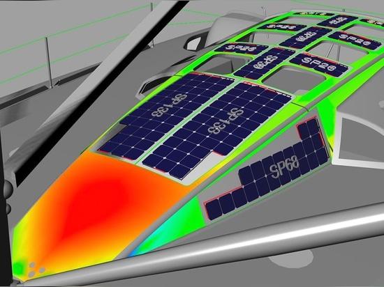 Analyse de double courbure du modèle 3D de l'IMOCA60