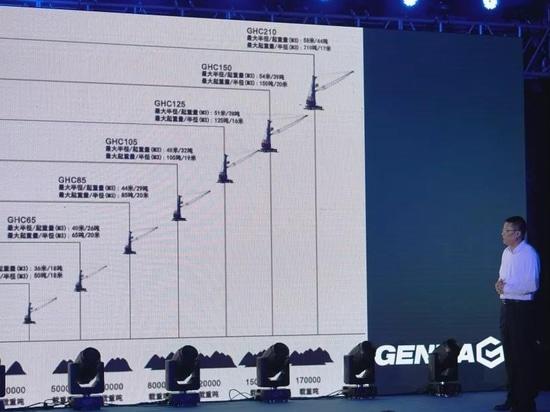 Lancement du produit GENMA