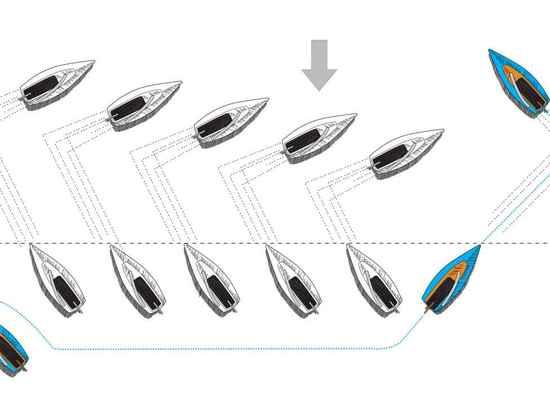 Diagramme 3 : De sortie les temps de préemption souvent, une sortie rapide est meilleure qu'une sortie en retard, particulièrement si vous ? confiant re les bateaux environnants tiendra leur cours ...
