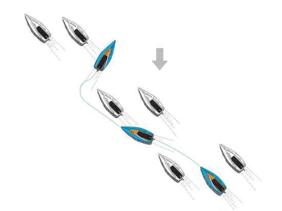 Diagramme 1 : Expédiez pour l'immersion si vous choisissiez de clouer et plonger, pour vous commencer par une peu d'accélération avant la pointe ainsi ? le ll soit à la vitesse quand vous clouez. V...