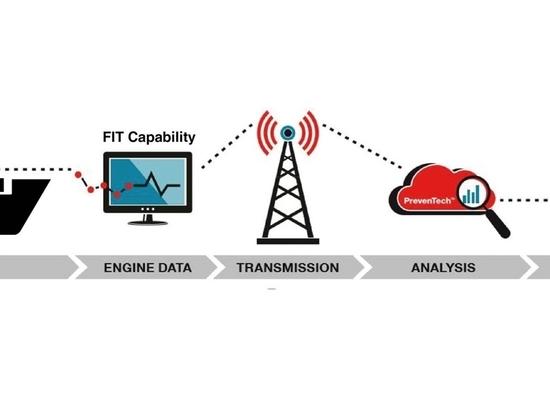 PrevenTech® Marine : la solution numérique intégrée de Cummins pour la gestion de l'état des équipements de bout en bout, disponible pour les applications marines dans toute l'Amérique du Nord à pa...