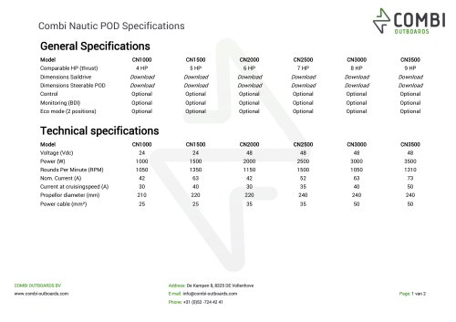 POD Specifications