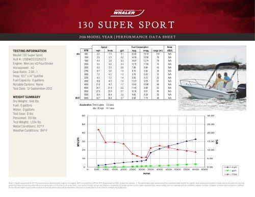 130 SUPER SPORT PERFORMANCE DATA SHEET 2016