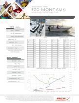 170-MONTAUK-2020-PERFORMANCE-DATA