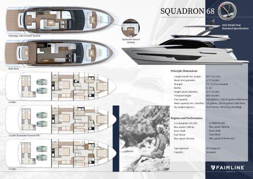 SQUADRON 68
