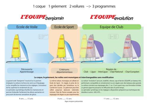 Equipe_les_3_Programmes
