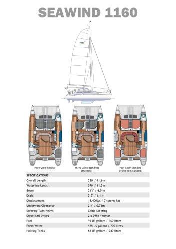 Seawind 1160 Standard Specifications