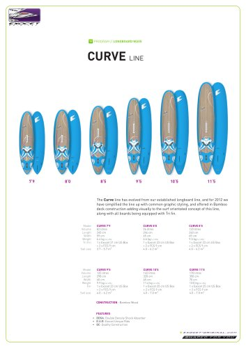 Exo13-curve-EN