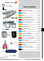Marine Equipment Selection Items - 1