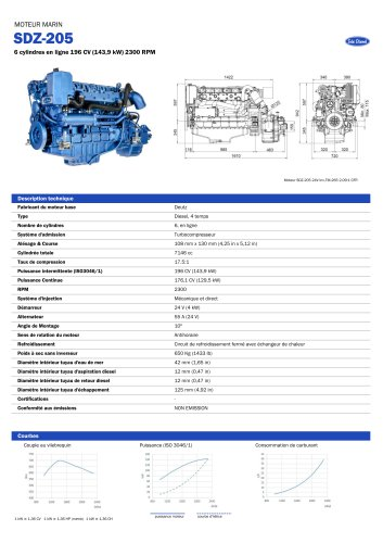 SDZ-205