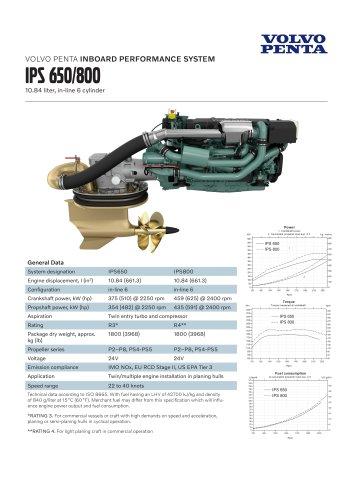 D11-IPS800