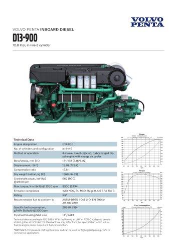 D13-900