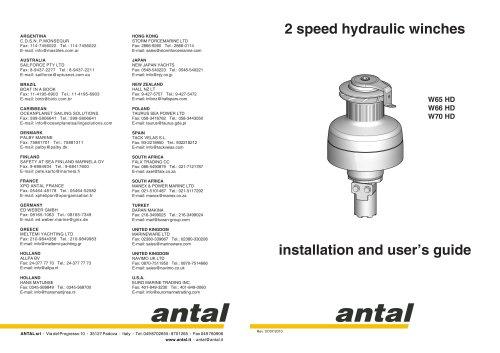 W65 to W70 Hydraulic