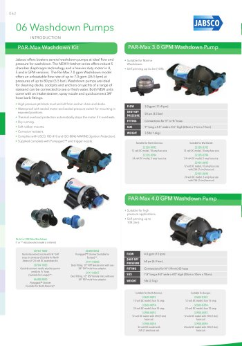 Washdown Pumps