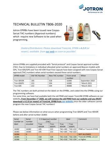 TECHNICALBULLETIN TB06-2020