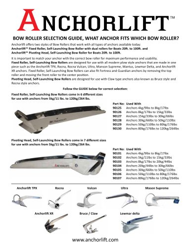 Bow Roller Selection Guide