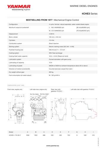 Specification datasheet - 4CHE3