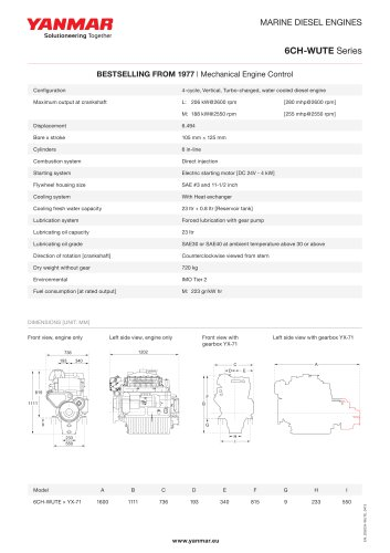Specification datasheet - 6CH-WUT