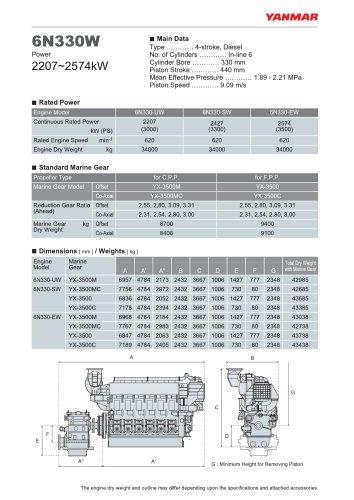 Specification datasheet - 6N330W
