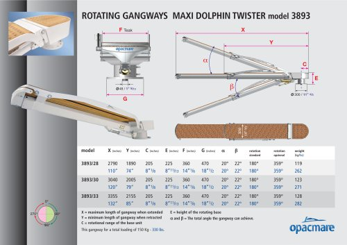 MAXI DOLPHIN TWISTER model 3893