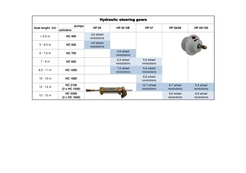 Table pumps-cylinders
