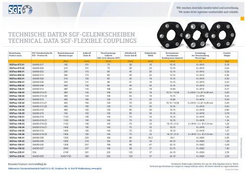 TECHNICAL DATA SGF-FLEXIBLE COUPLINGS