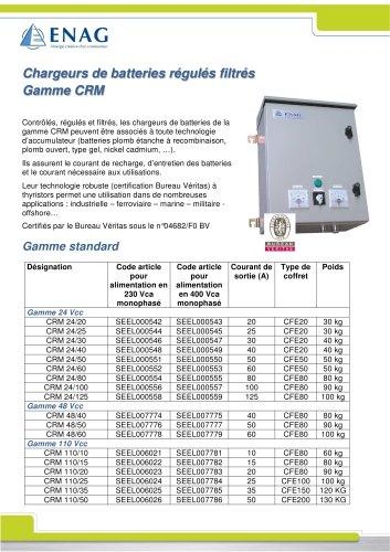 Gamme CRM – 24/48/110V – Monophasé
