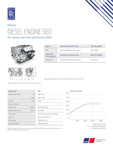 DIESEL ENGINE S60 for vessels with low load factors (1DS)