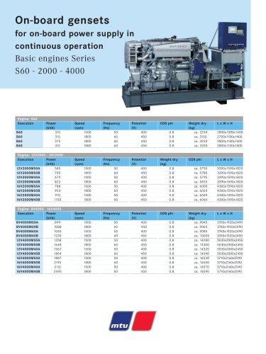 MTU On-board gensets for on-board power supply in continuous operation Basic engines Series S60 - 2000 - 4000