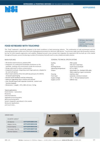 FOOD KEYBOARD