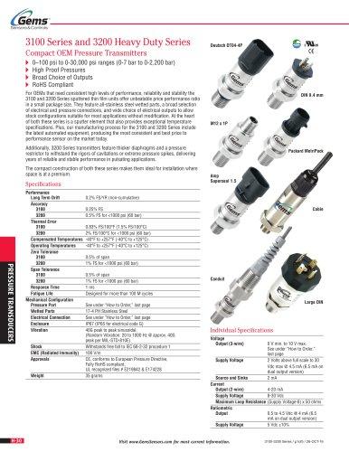 3100/3200 Series Thin Film Pressure Transducers