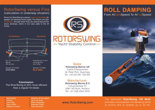 RotorSwing 140 Multi Roll damping