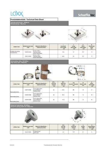 The LOXX® pipe clamps