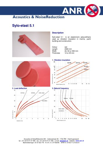 Sylo-elast 5.1 red