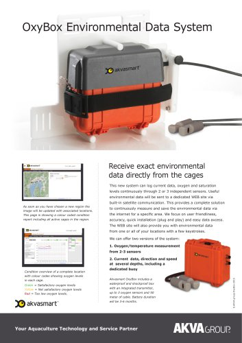 OxyBox Environmental Data System