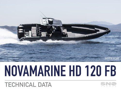 NOVAMARINE HD 120 FB