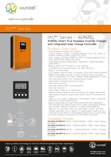 IXS™ Series
